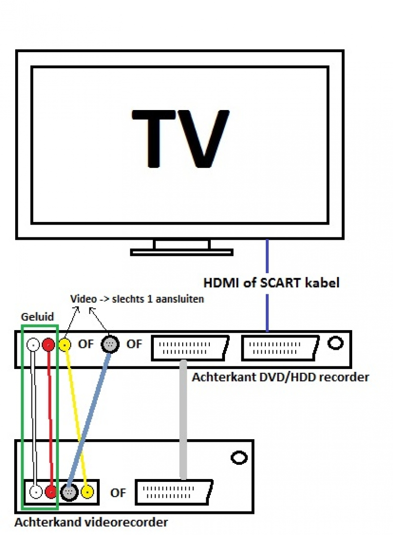 samsung hdmi adapter